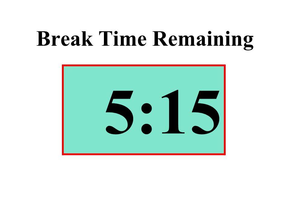 Break Time Remaining 5:15