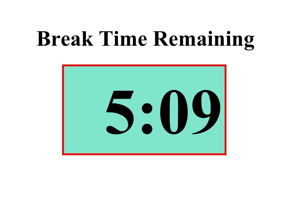 Break Time Remaining 5:09