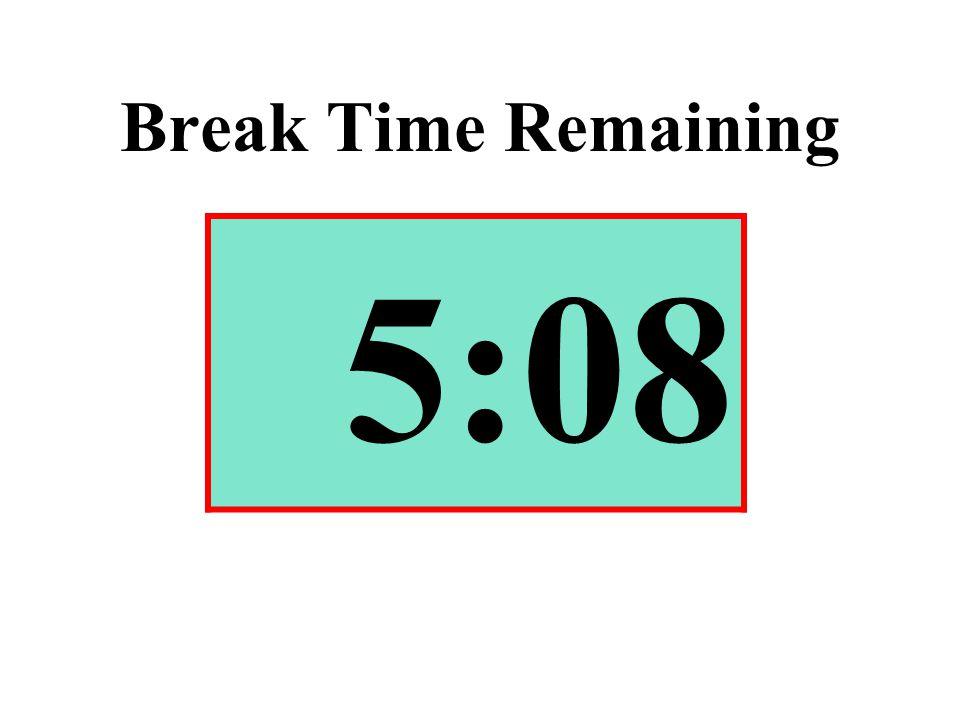 Break Time Remaining 5:08