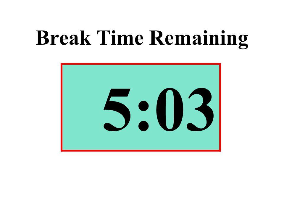 Break Time Remaining 5:03