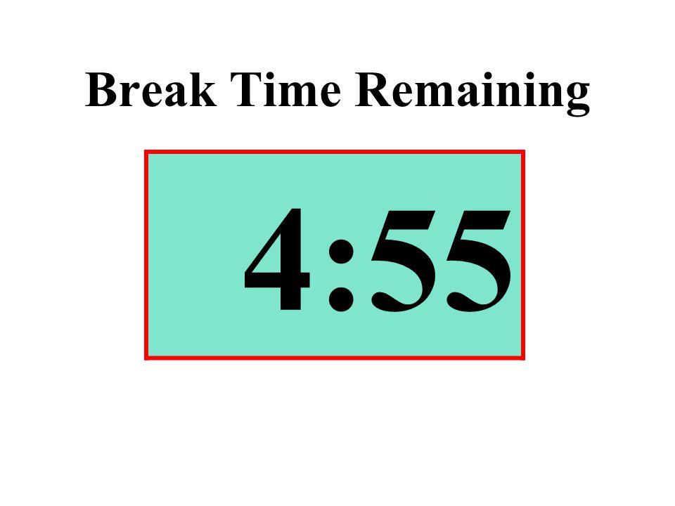 Break Time Remaining 4:55