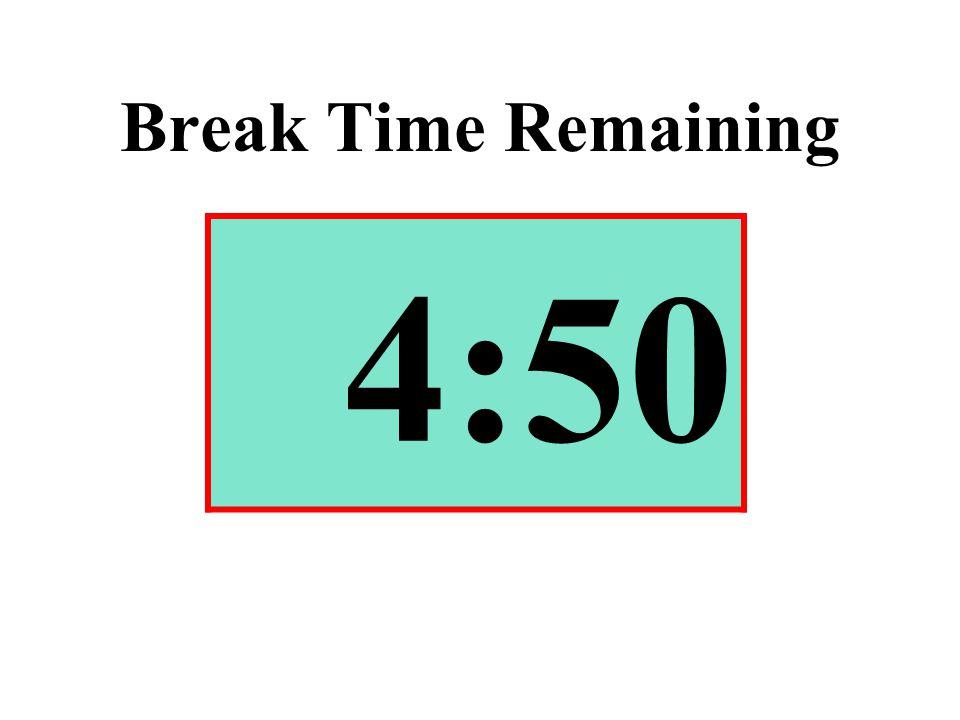 Break Time Remaining 4:50