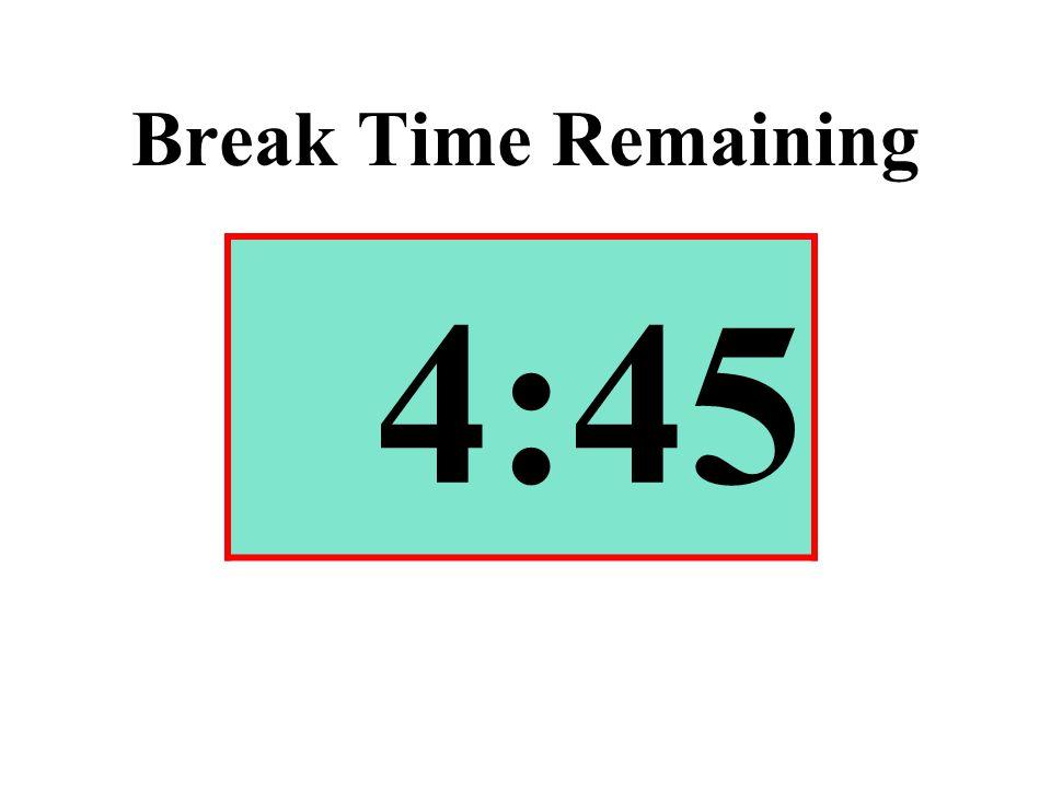 Break Time Remaining 4:45