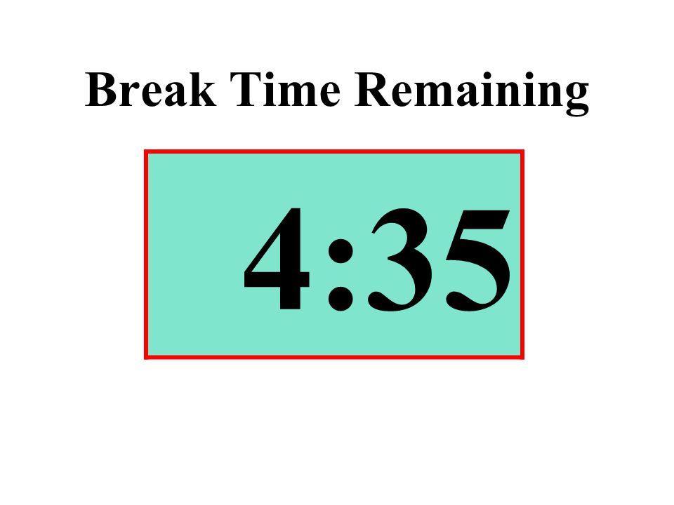 Break Time Remaining 4:35