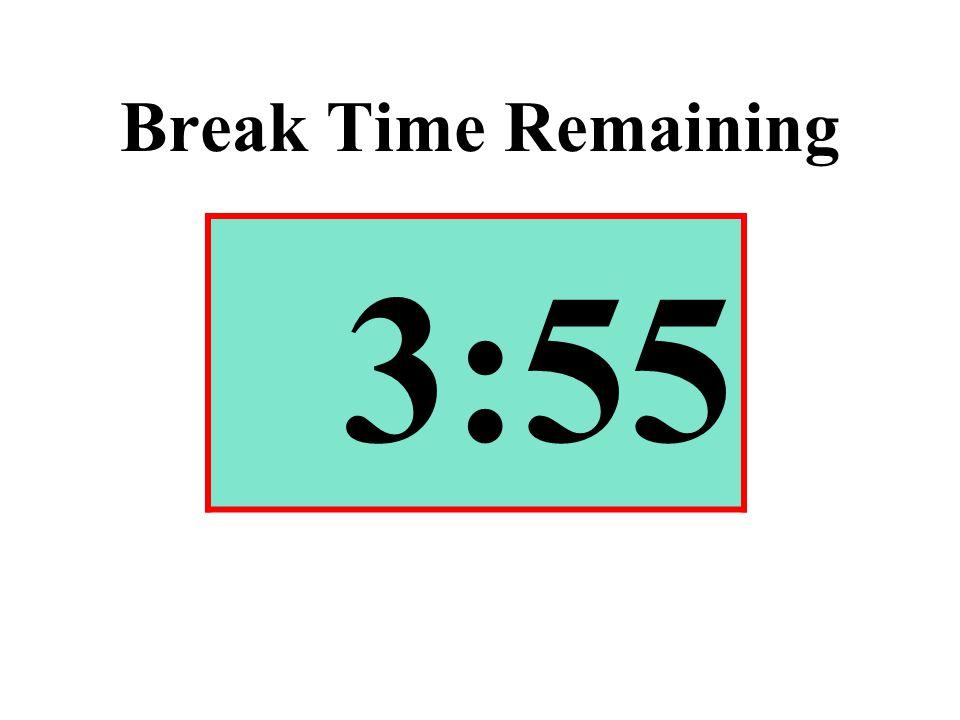 Break Time Remaining 3:55