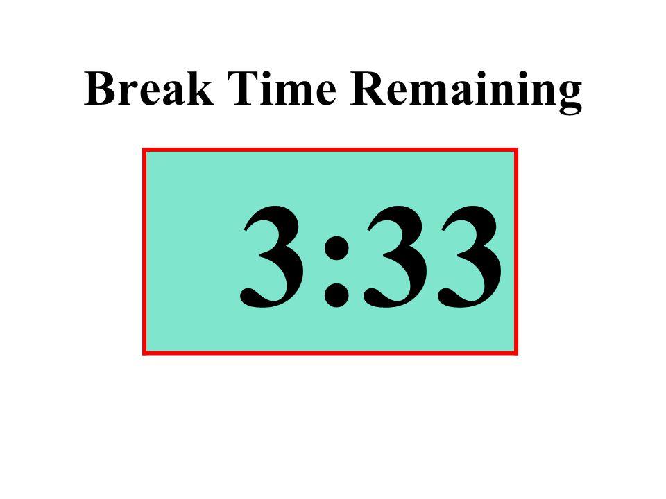 Break Time Remaining 3:33