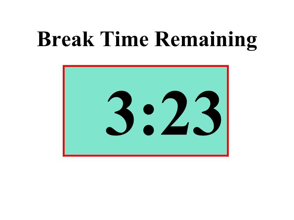 Break Time Remaining 3:23