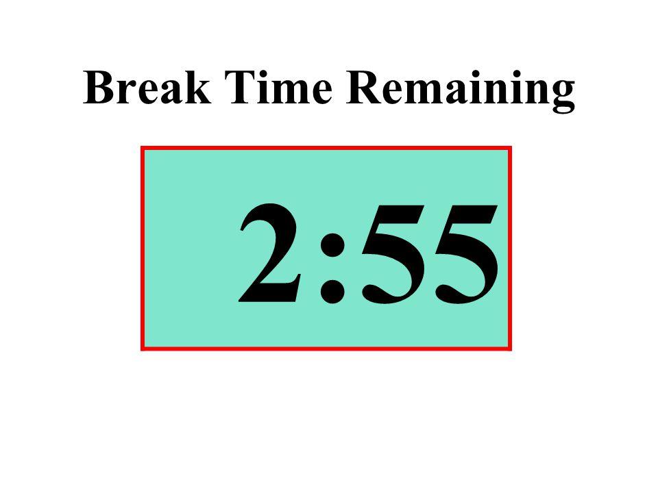 Break Time Remaining 2:55