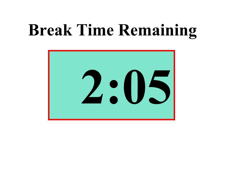 Break Time Remaining 2:05