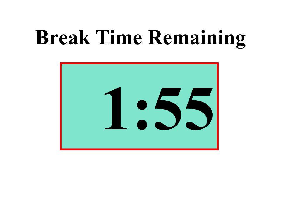 Break Time Remaining 1:55