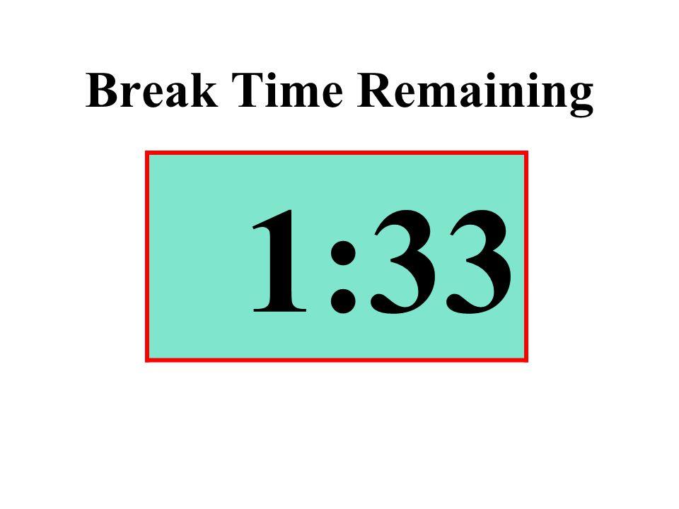 Break Time Remaining 1:33
