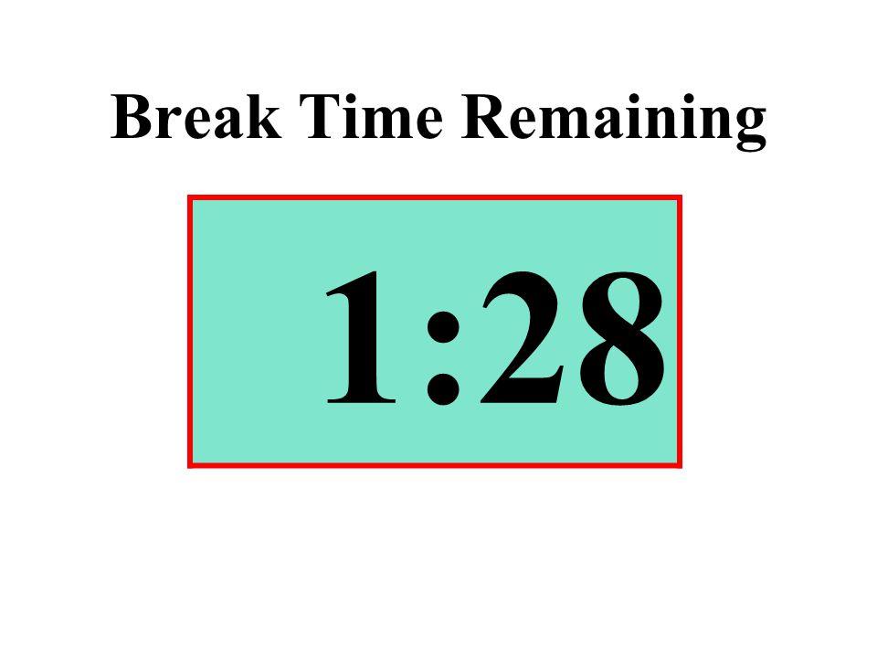 Break Time Remaining 1:28