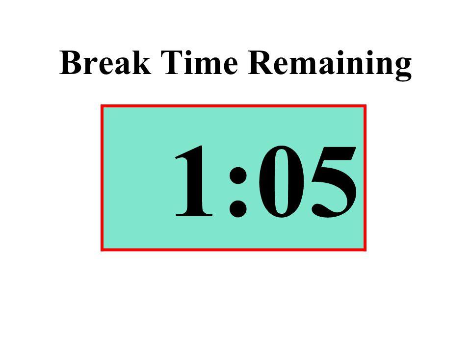 Break Time Remaining 1:05