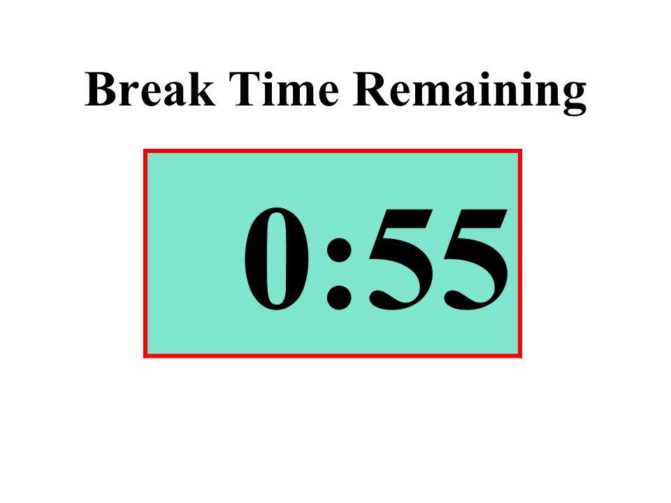 Break Time Remaining 0:55