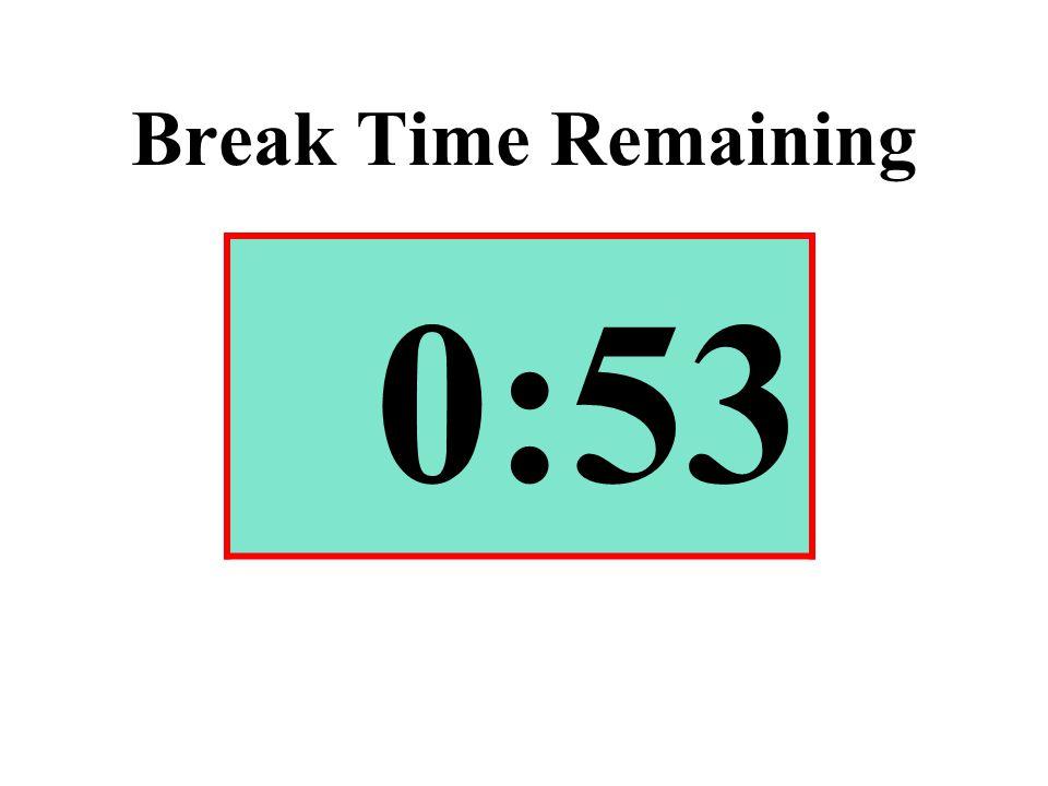 Break Time Remaining 0:53