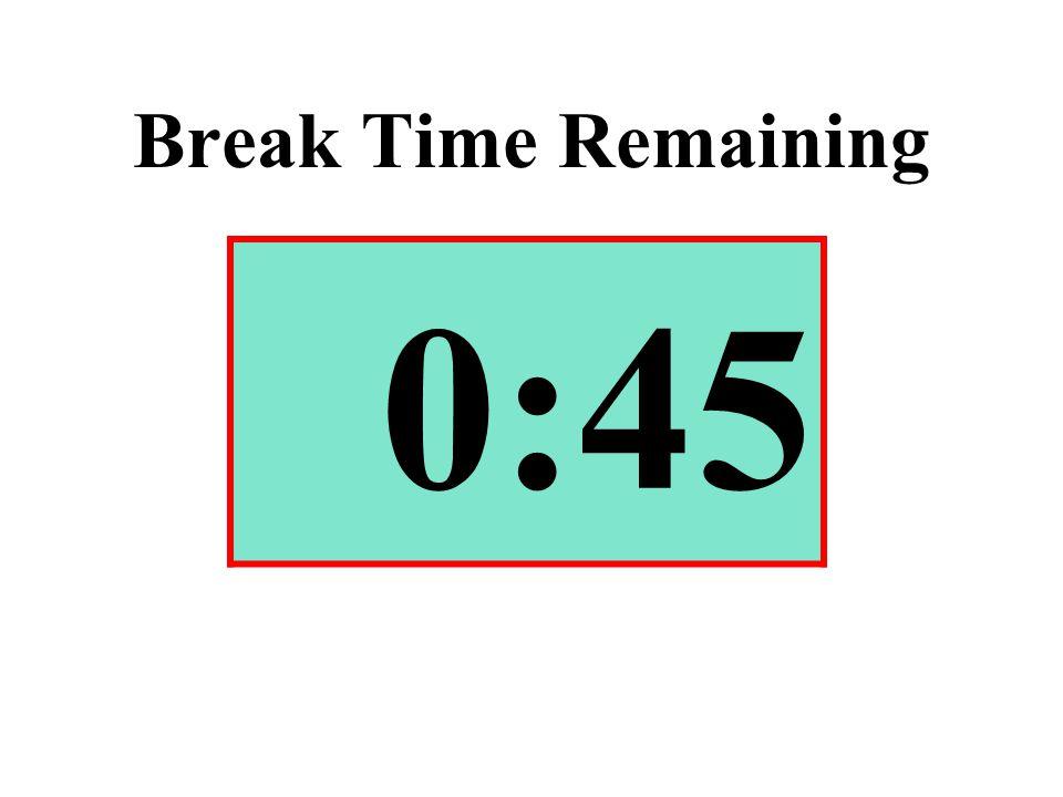 Break Time Remaining 0:45