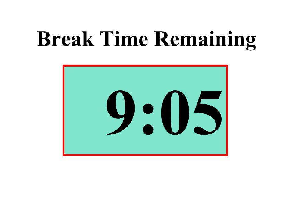 Break Time Remaining 9:05