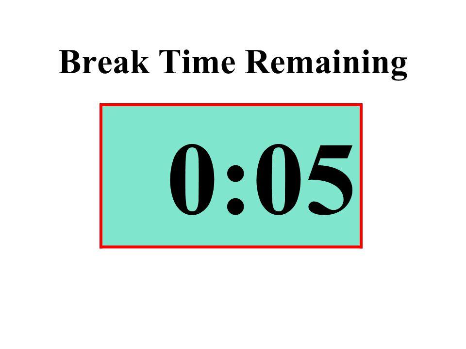Break Time Remaining 0:05