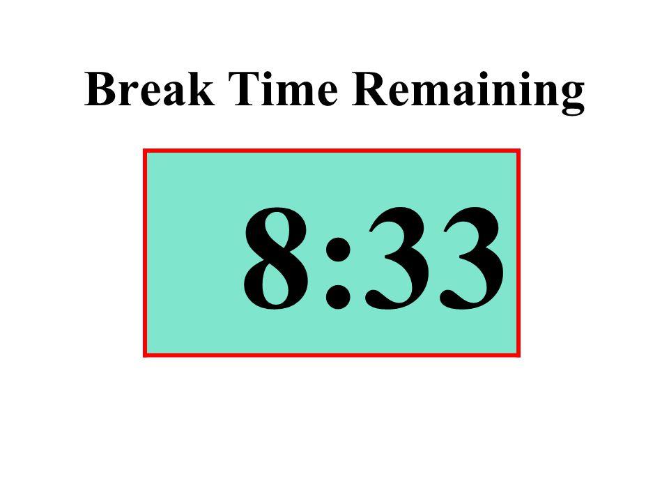 Break Time Remaining 8:33