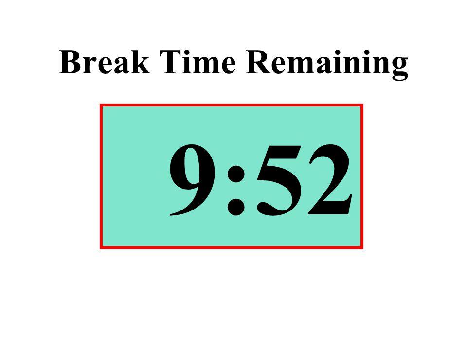 Break Time Remaining 9:52