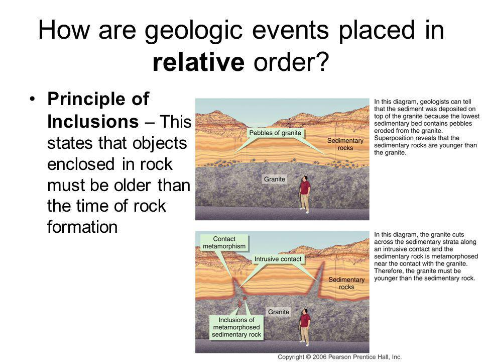 How are geologic events placed in relative order