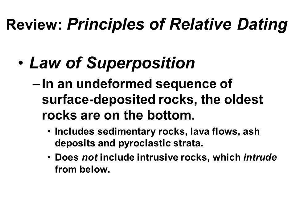 Review: Principles of Relative Dating