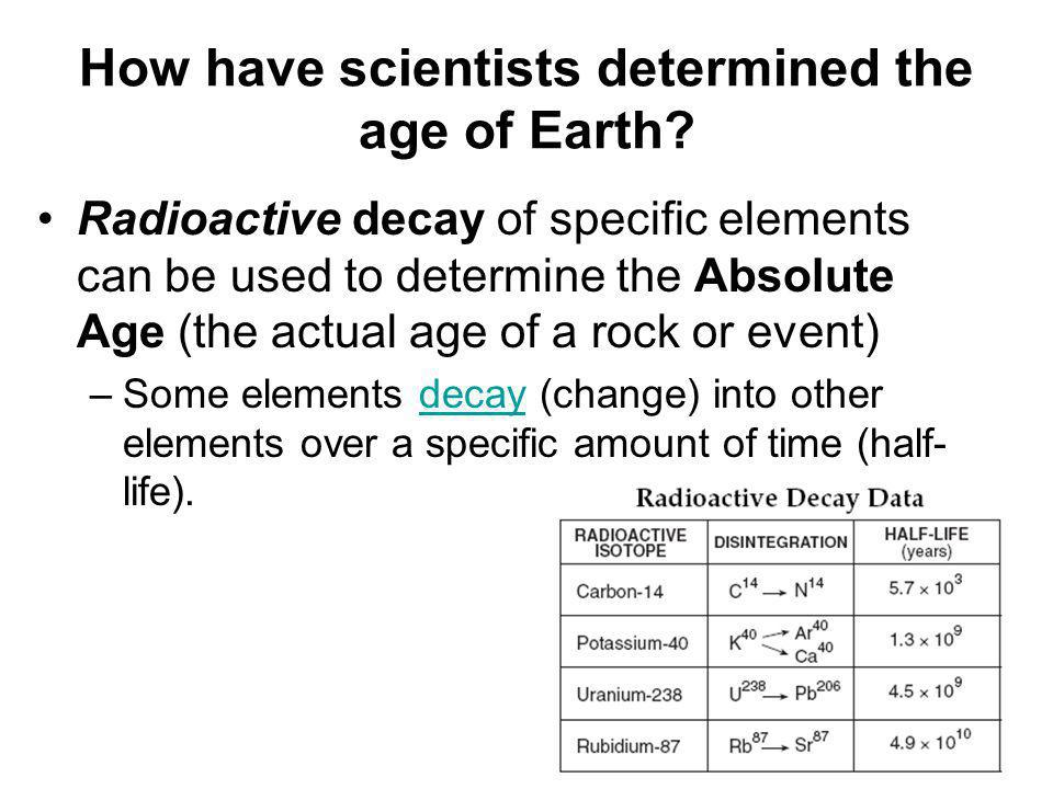 How have scientists determined the age of Earth