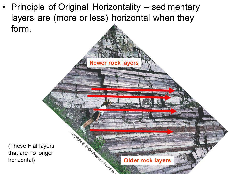 Principle of Original Horizontality – sedimentary layers are (more or less) horizontal when they form.