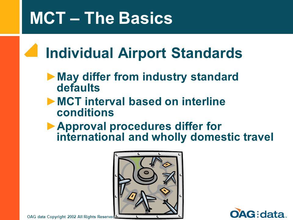 Individual Airport Standards