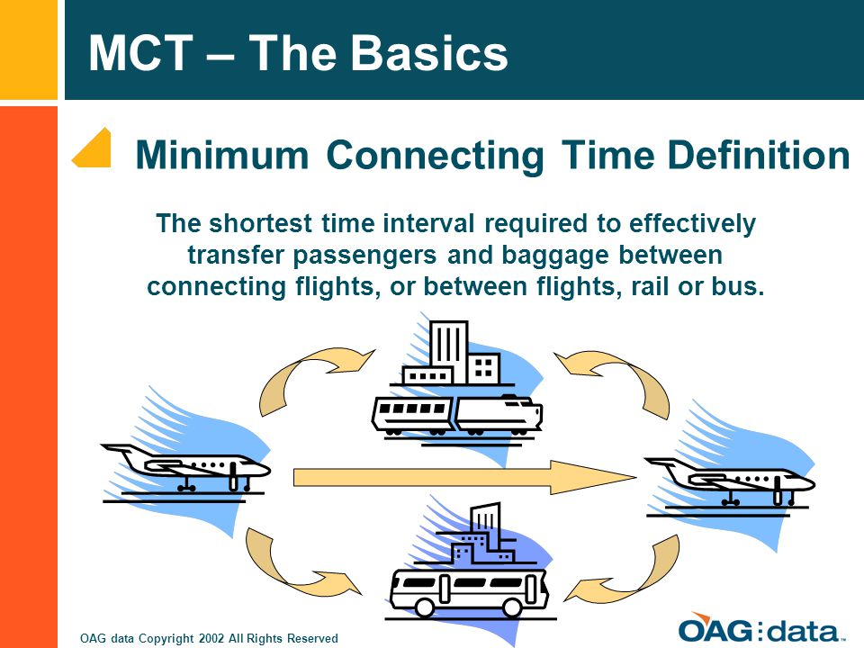 Minimum Connecting Time Definition