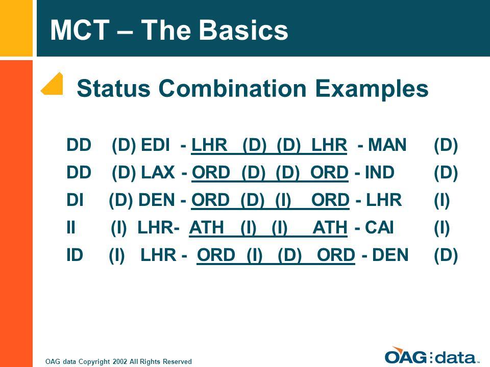 Status Combination Examples