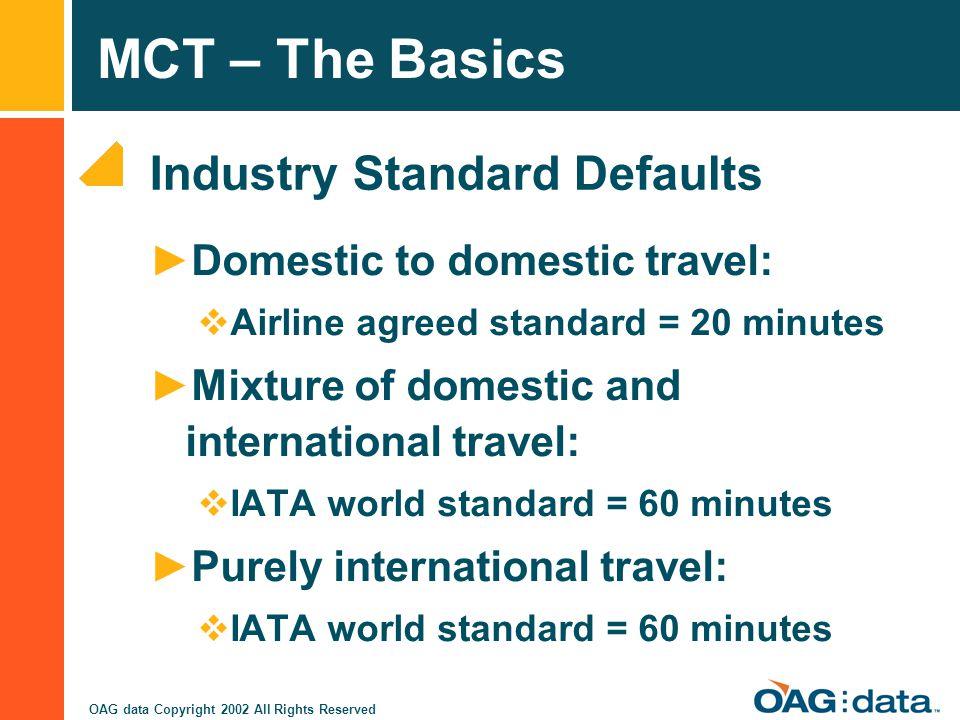 Industry Standard Defaults
