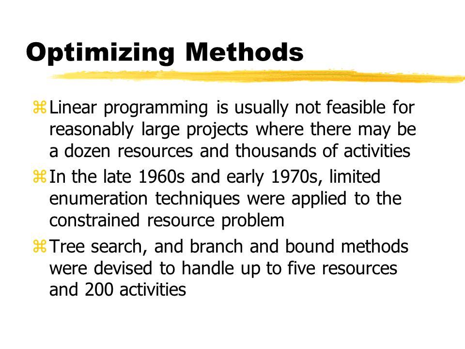Optimizing Methods