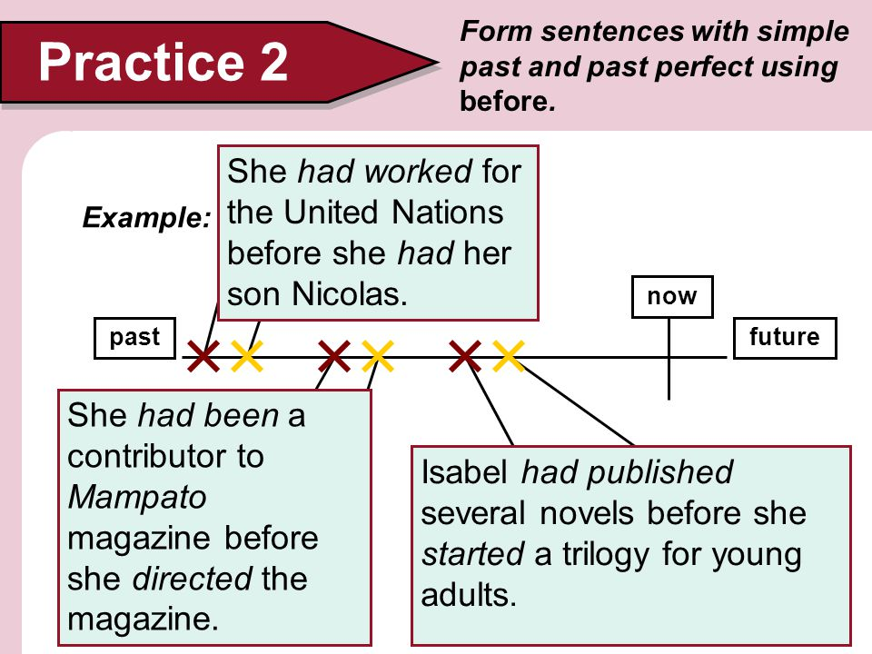 Practice 2 Form sentences with simple past and past perfect using before. She had worked for the United Nations before she had her son Nicolas.