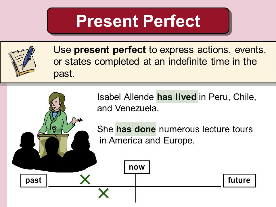 Present Perfect Use present perfect to express actions, events, or states completed at an indefinite time in the past.
