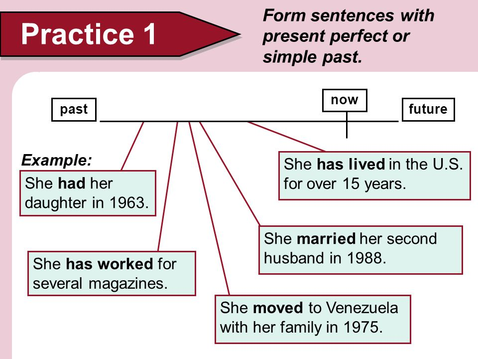 Practice 1 Form sentences with present perfect or simple past.