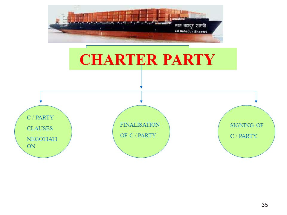 CHARTER PARTY C / PARTY CLAUSES FINALISATION SIGNING OF NEGOTIATION