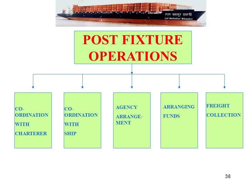 POST FIXTURE OPERATIONS