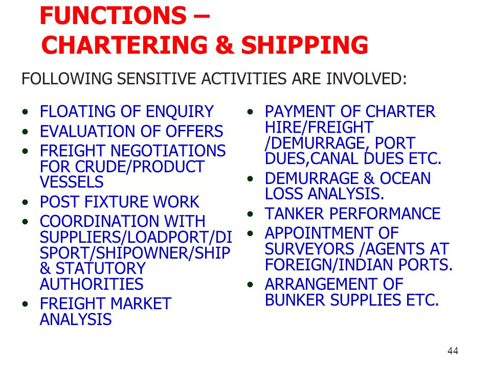 FUNCTIONS – CHARTERING & SHIPPING