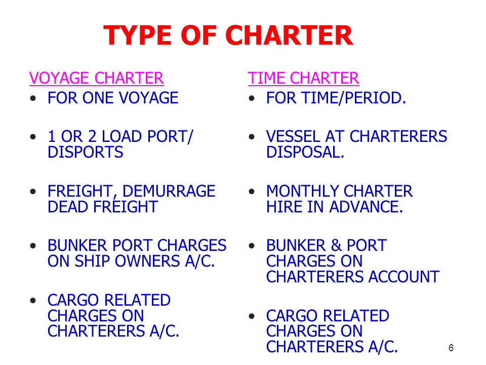 TYPE OF CHARTER VOYAGE CHARTER FOR ONE VOYAGE