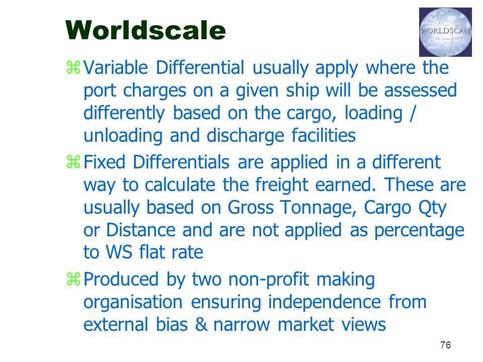 Worldscale