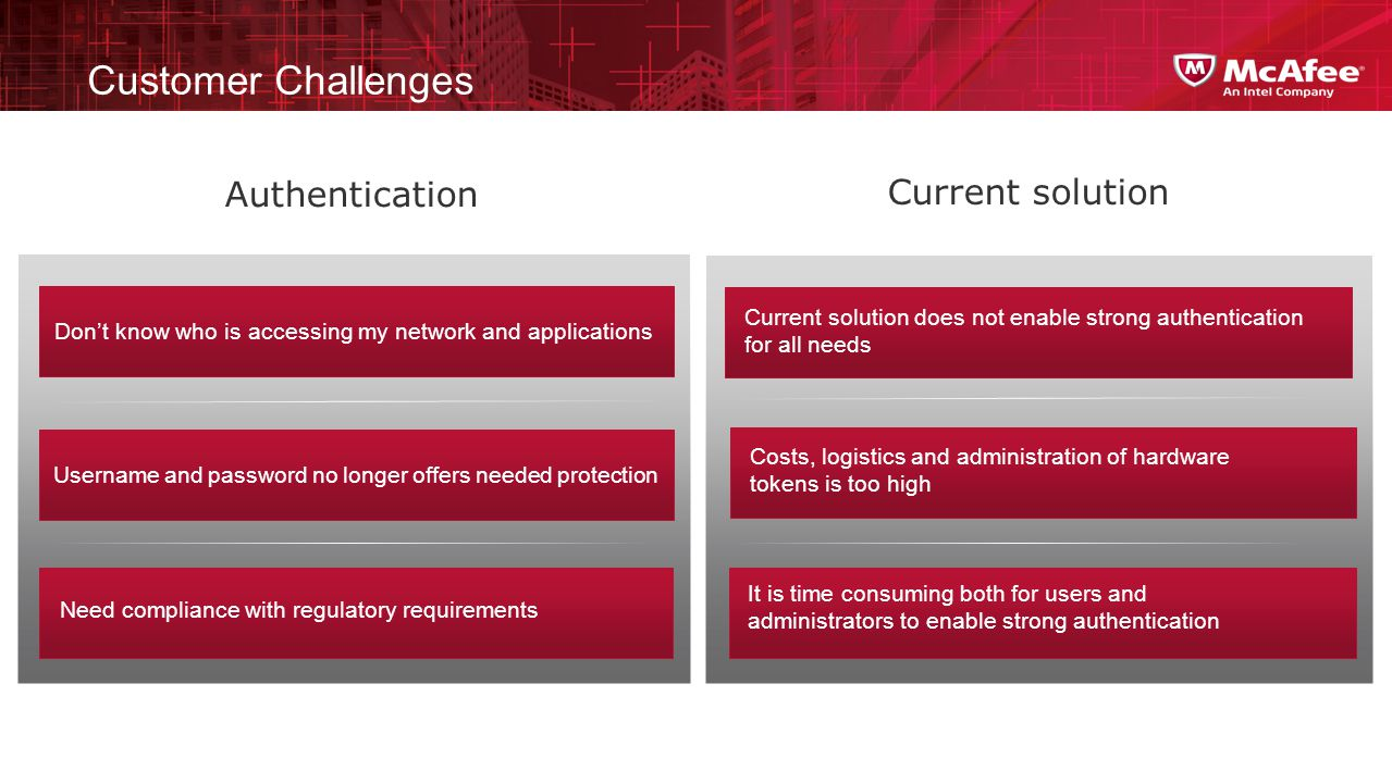 Customer Challenges Authentication Current solution