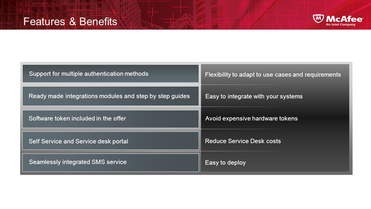 Features & Benefits Support for multiple authentication methods