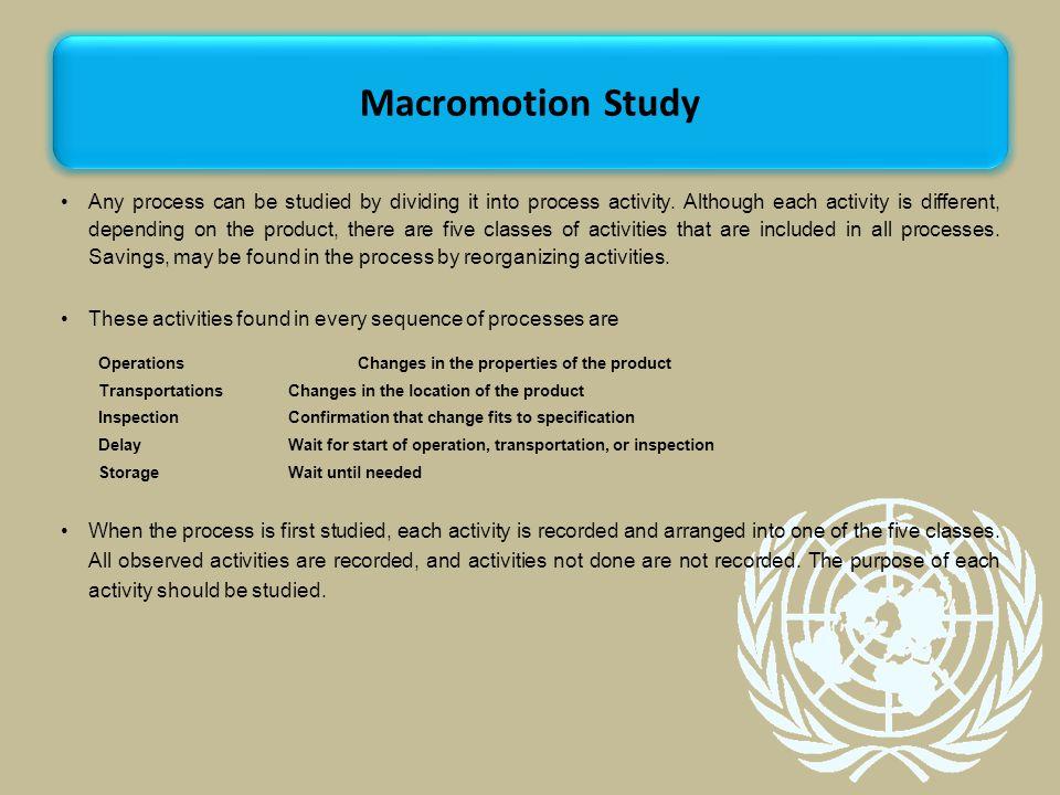 Macromotion Study