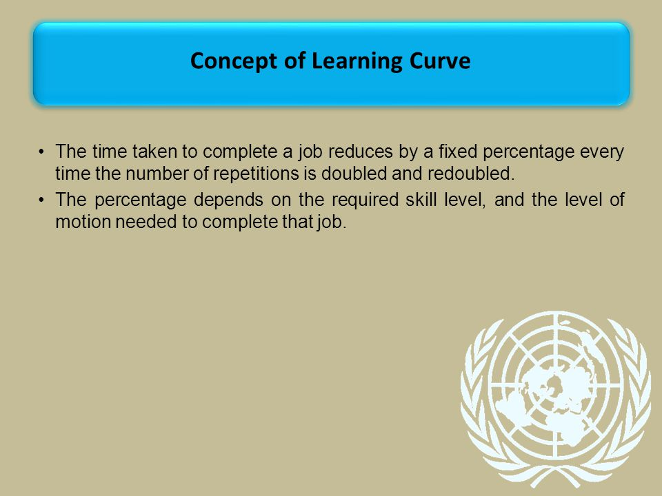 Concept of Learning Curve