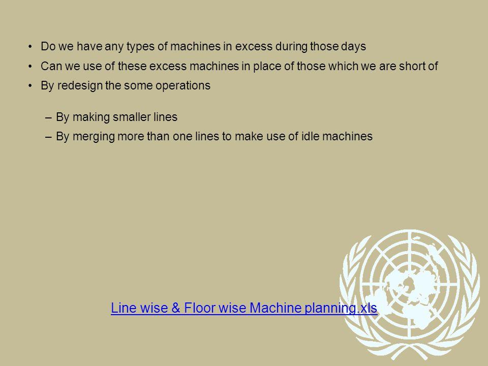 Line wise & Floor wise Machine planning.xls