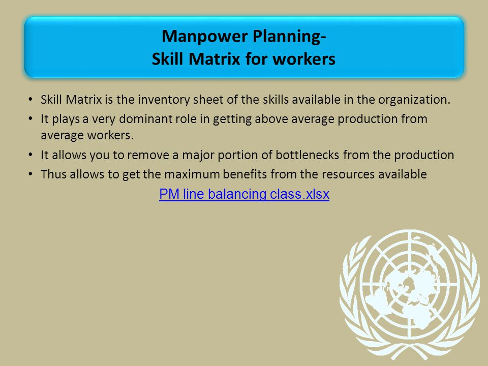 Manpower Planning- Skill Matrix for workers