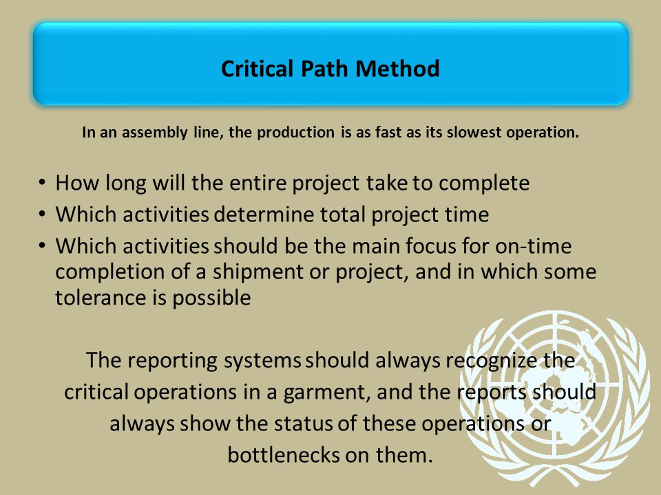 Critical Path Method How long will the entire project take to complete
