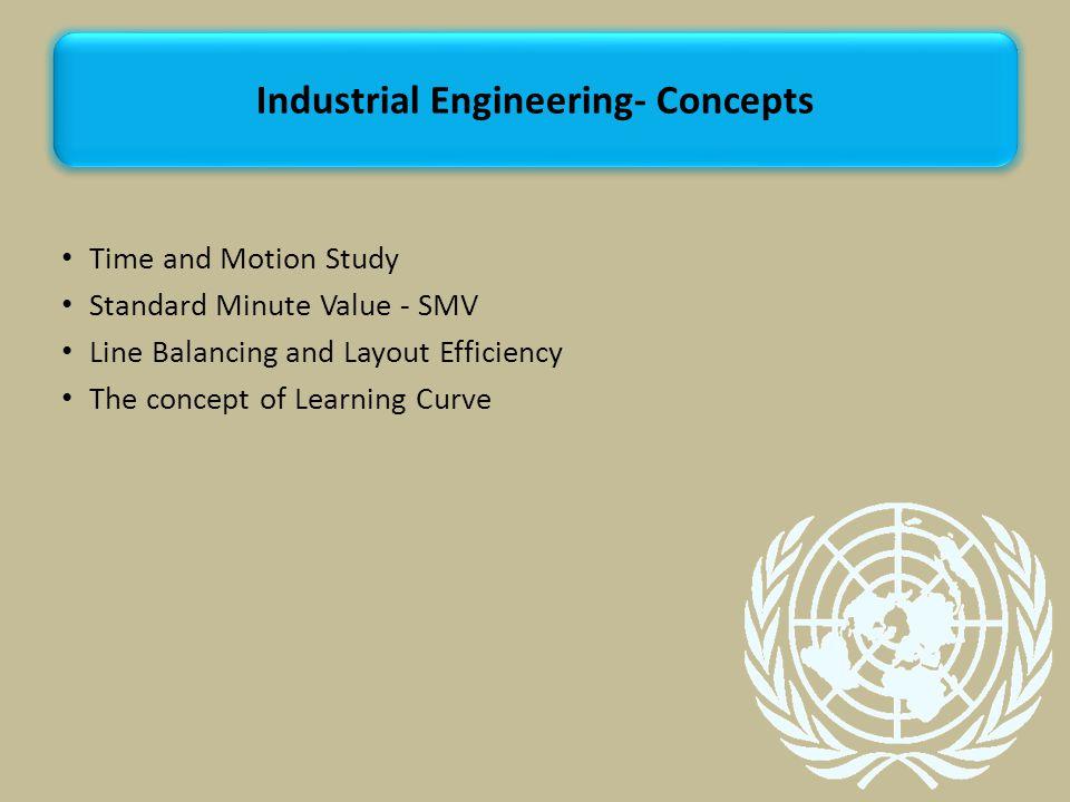 Industrial Engineering- Concepts