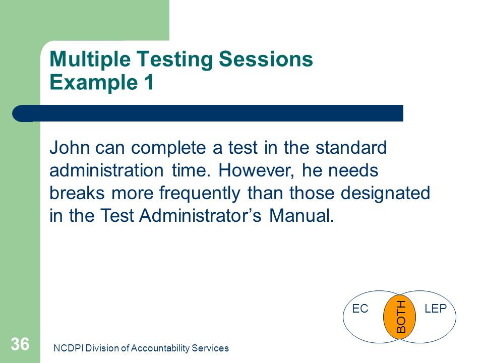 Multiple Testing Sessions Example 1